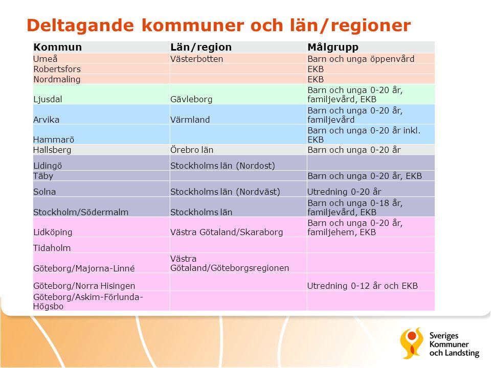 Deltagande kommuner och län/regioner KommunLän/regionMålgrupp UmeåVästerbottenBarn och unga öppenvård RobertsforsEKB NordmalingEKB LjusdalGävleborg Barn och unga 0-20 år, familjevård, EKB ArvikaVärmland Barn och unga 0-20 år, familjevård Hammarö Barn och unga 0-20 år inkl.