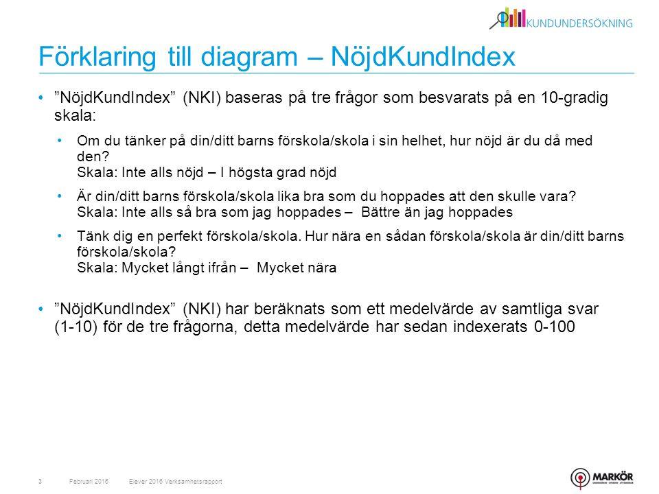 """Förklaring till diagram – NöjdKundIndex """"NöjdKundIndex"""" (NKI) baseras på tre frågor som besvarats på en 10-gradig skala: Om du tänker på din/ditt barn"""