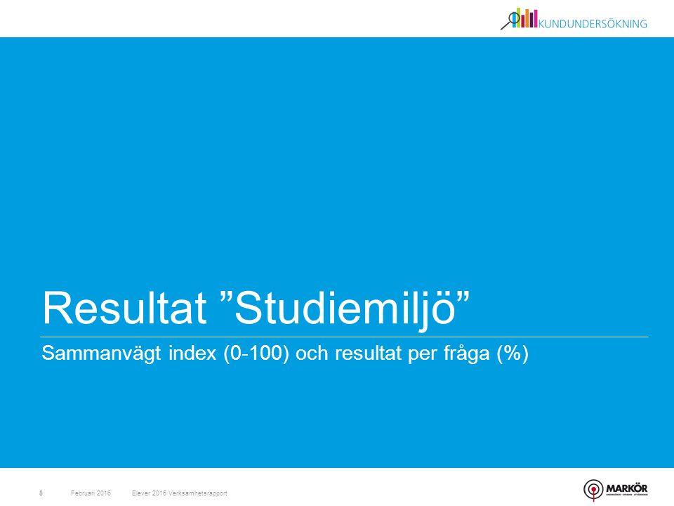 """Resultat """"Studiemiljö"""" Sammanvägt index (0-100) och resultat per fråga (%) Februari 20168Elever 2016 Verksamhetsrapport"""