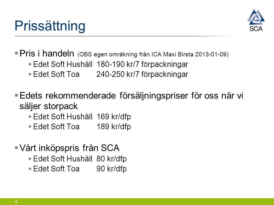 Prissättning  Pris i handeln (OBS egen omräkning från ICA Maxi Birsta 2013-01-09)  Edet Soft Hushåll180-190 kr/7 förpackningar  Edet Soft Toa240-250 kr/7 förpackningar  Edets rekommenderade försäljningspriser för oss när vi säljer storpack  Edet Soft Hushåll169 kr/dfp  Edet Soft Toa189 kr/dfp  Vårt inköpspris från SCA  Edet Soft Hushåll80 kr/dfp  Edet Soft Toa90 kr/dfp 6