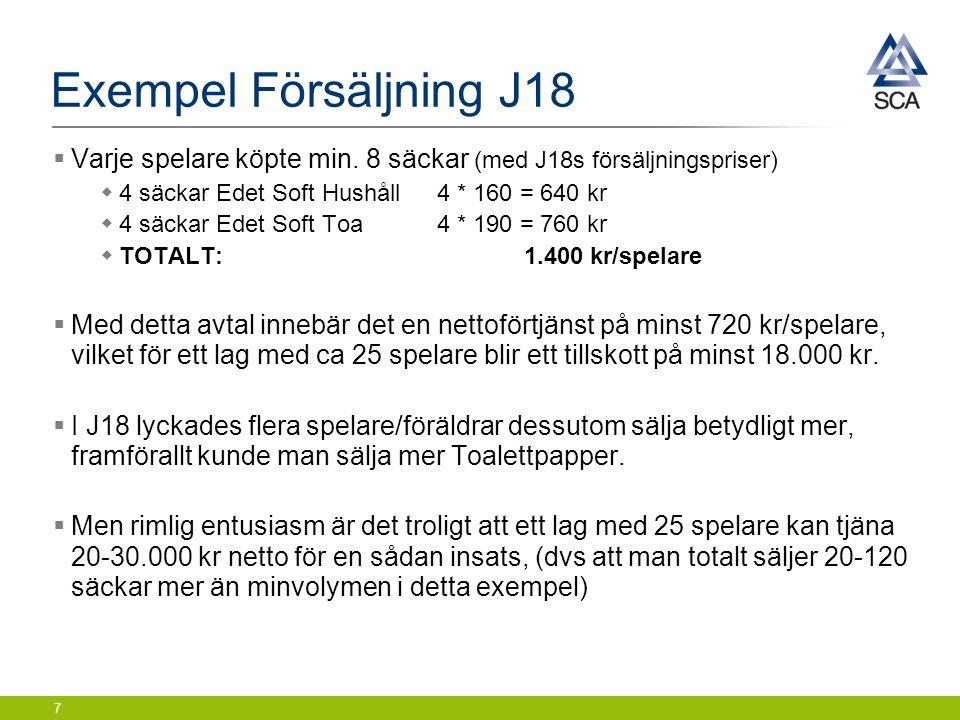 Exempel Försäljning J18  Varje spelare köpte min.