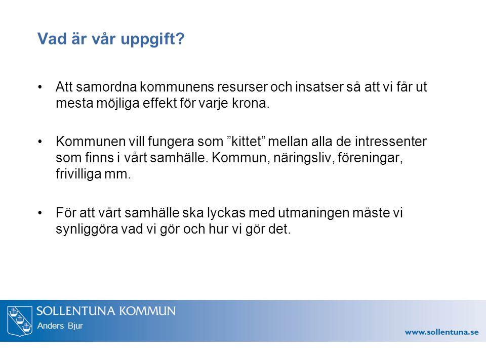 Anders Bjur Sammanfattning av läge februari 2016 Uppdatering av läge nationellt, regionalt och i Sollentuna Pågående arbete Utmaningar –Kort sikt –Lång sikt