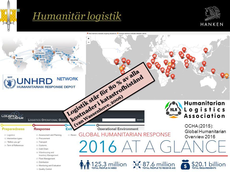 Humanitär logistik HUMLOG Institute OCHA (2015): Global Humanitarian Overview 2016 Logistik står för 80 % av alla kostnader i katastrofbistånd (van Wassenhove, 2006) Logistik står för 80 % av alla kostnader i katastrofbistånd (van Wassenhove, 2006) Logistik står för 80 % av alla kostnader i katastrofbistånd (van Wassenhove, 2006) Logistik står för 80 % av alla kostnader i katastrofbistånd (van Wassenhove, 2006)