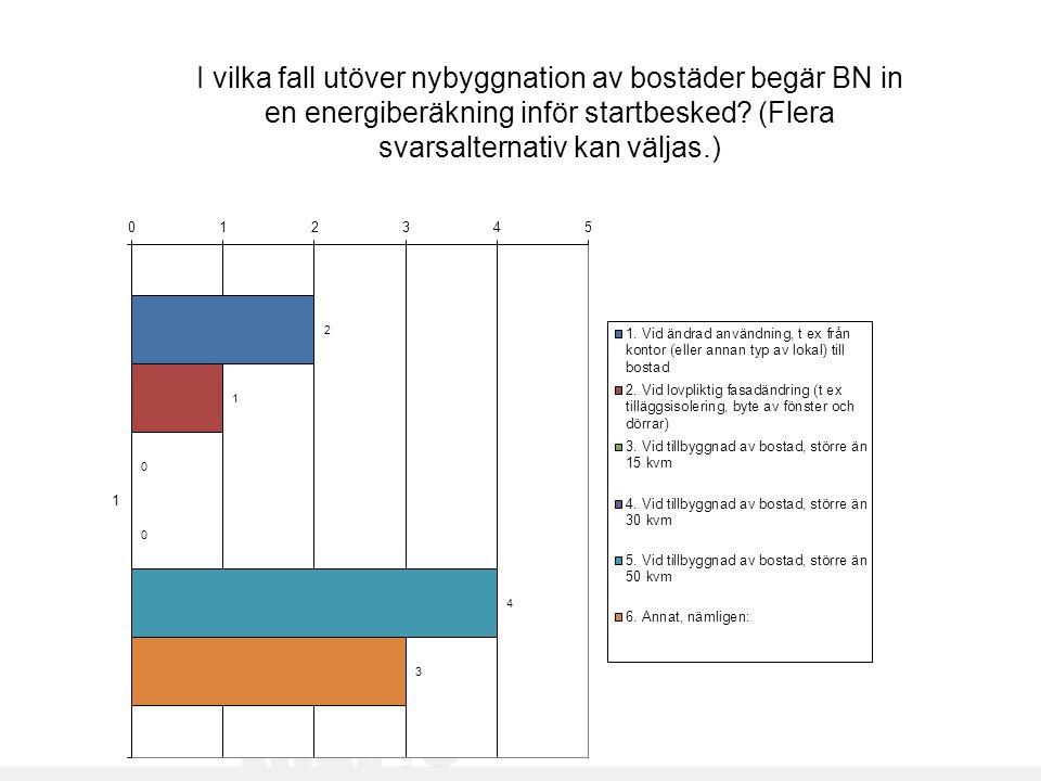 I vilka fall utöver nybyggnation av bostäder begär BN in en energiberäkning inför startbesked.