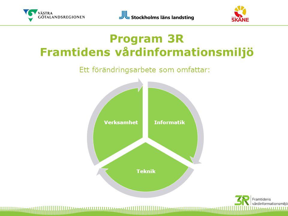 Program 3R Framtidens vårdinformationsmiljö Ett förändringsarbete som omfattar:
