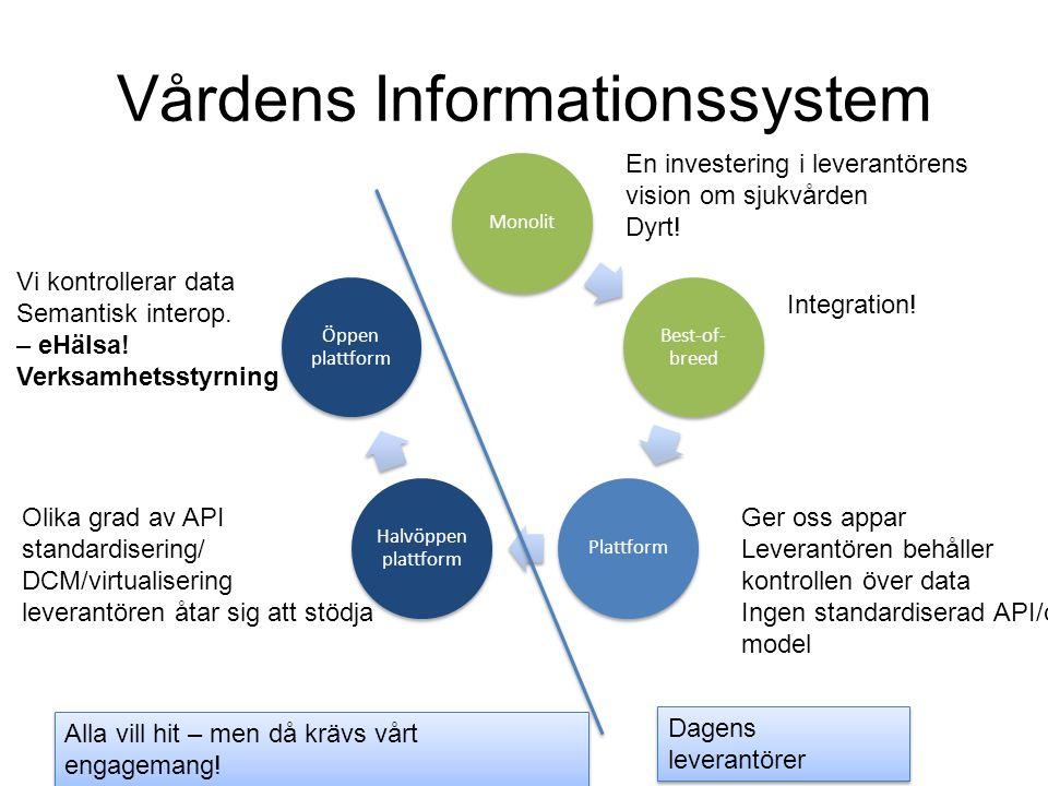 Vårdens Informationssystem En investering i leverantörens vision om sjukvården Dyrt! Integration! Ger oss appar Leverantören behåller kontrollen över
