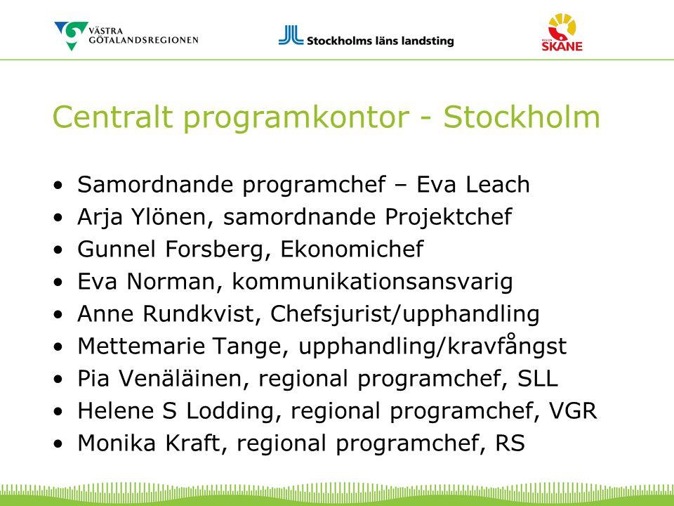 Centralt programkontor - Stockholm Samordnande programchef – Eva Leach Arja Ylönen, samordnande Projektchef Gunnel Forsberg, Ekonomichef Eva Norman, k