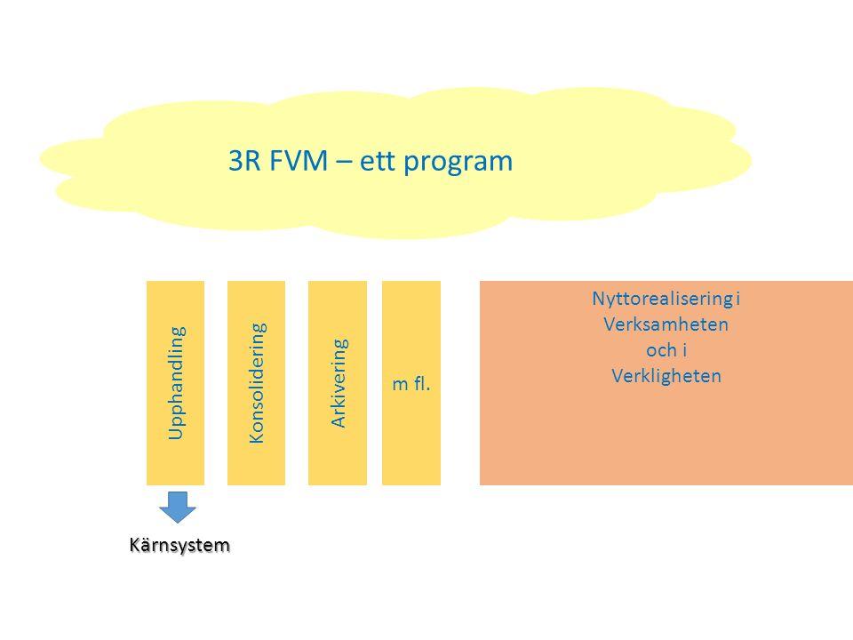 3R FVM – ett program Upphandling Konsolidering Arkivering m fl. Nyttorealisering i Verksamheten och i Verkligheten Kärnsystem