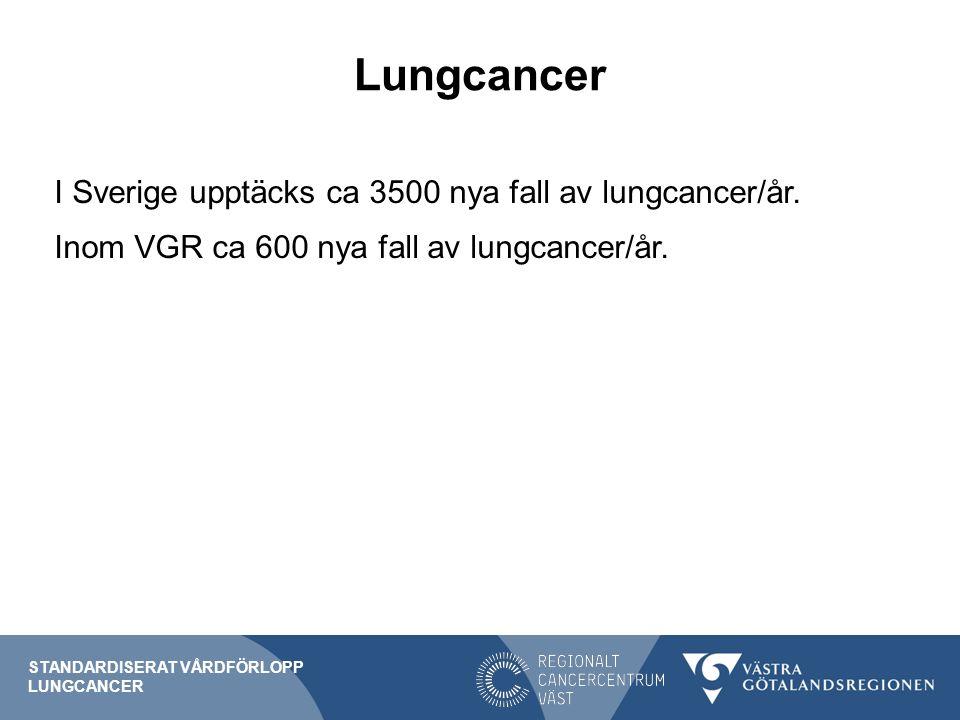 Lungcancer I Sverige upptäcks ca 3500 nya fall av lungcancer/år.