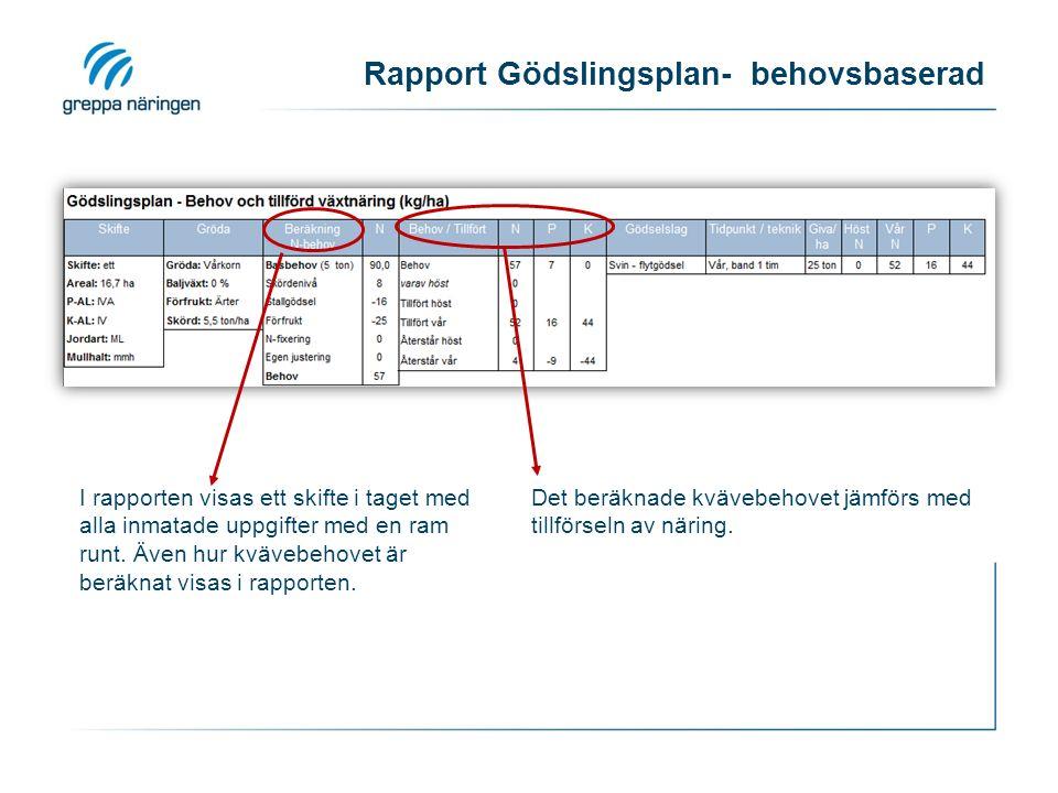 Rapport Gödslingsplan- behovsbaserad I rapporten visas ett skifte i taget med alla inmatade uppgifter med en ram runt.