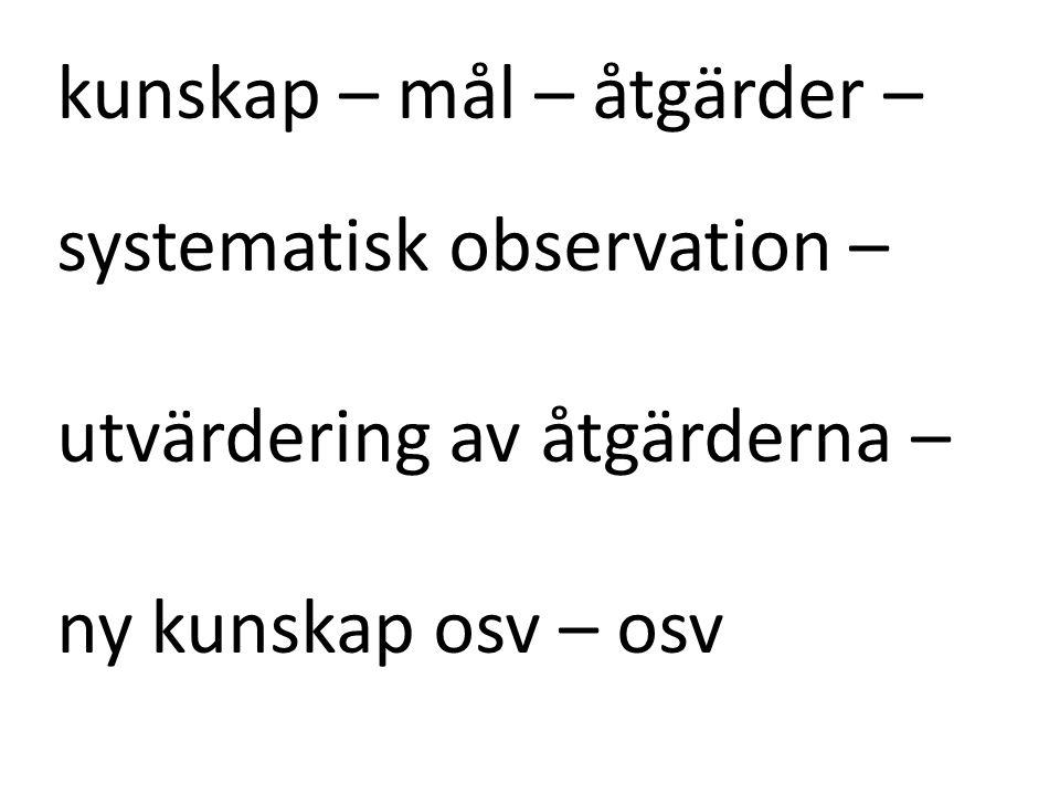 kunskap – mål – åtgärder – systematisk observation – utvärdering av åtgärderna – ny kunskap osv – osv
