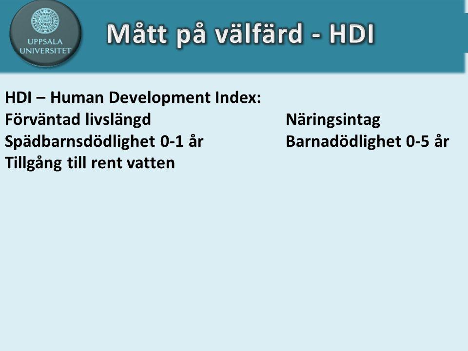 HDI – Human Development Index: Förväntad livslängdNäringsintag Spädbarnsdödlighet 0-1 årBarnadödlighet 0-5 år Tillgång till rent vatten