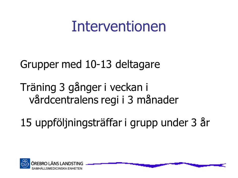 Interventionen Grupper med 10-13 deltagare Träning 3 gånger i veckan i vårdcentralens regi i 3 månader 15 uppföljningsträffar i grupp under 3 år