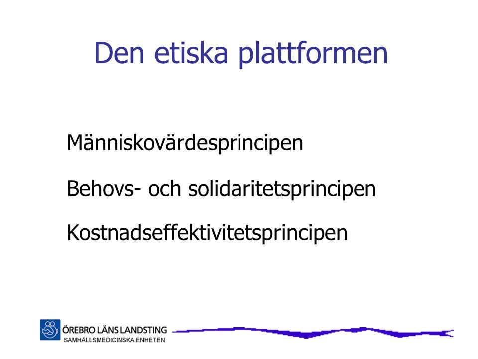 Den etiska plattformen Människovärdesprincipen Behovs- och solidaritetsprincipen Kostnadseffektivitetsprincipen