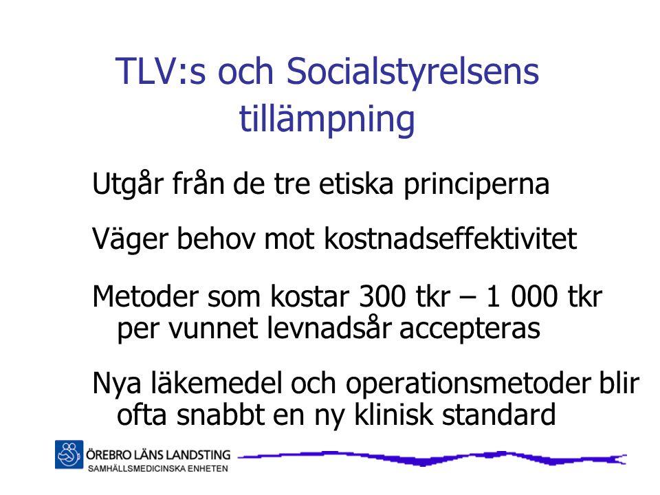 TLV:s och Socialstyrelsens tillämpning Utgår från de tre etiska principerna Väger behov mot kostnadseffektivitet Metoder som kostar 300 tkr – 1 000 tk