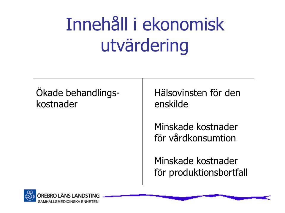Innehåll i ekonomisk utvärdering Ökade behandlings- kostnader Hälsovinsten för den enskilde Minskade kostnader för vårdkonsumtion Minskade kostnader för produktionsbortfall