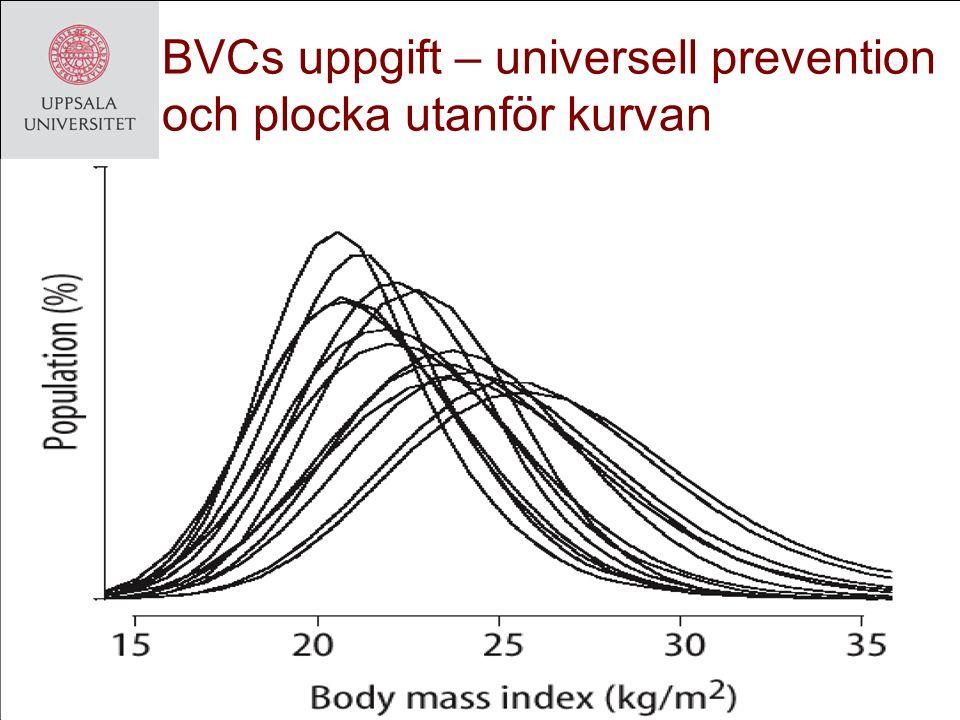 BVCs uppgift – universell prevention och plocka utanför kurvan