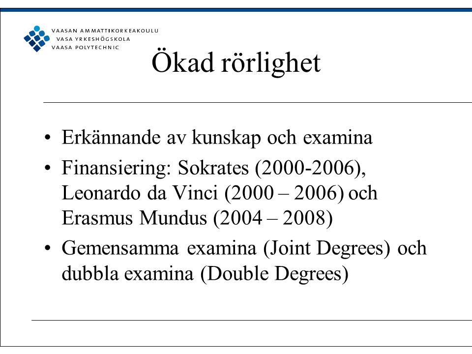 Ökad rörlighet Erkännande av kunskap och examina Finansiering: Sokrates (2000-2006), Leonardo da Vinci (2000 – 2006) och Erasmus Mundus (2004 – 2008) Gemensamma examina (Joint Degrees) och dubbla examina (Double Degrees)