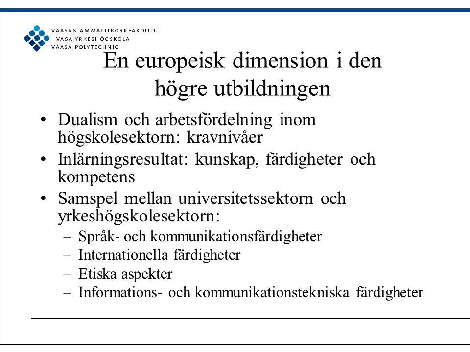 En europeisk dimension i den högre utbildningen Dualism och arbetsfördelning inom högskolesektorn: kravnivåer Inlärningsresultat: kunskap, färdigheter och kompetens Samspel mellan universitetssektorn och yrkeshögskolesektorn: –Språk- och kommunikationsfärdigheter –Internationella färdigheter –Etiska aspekter –Informations- och kommunikationstekniska färdigheter