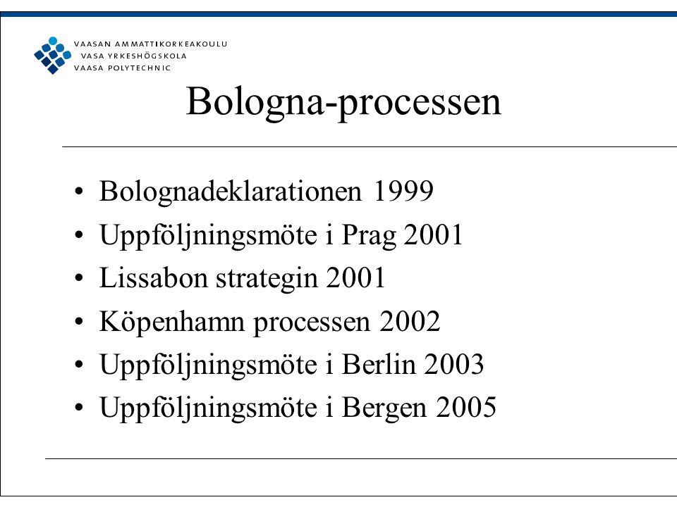 Syfte med Bologna-processen till år 2010 Tydliga examensstrukturer Enhetliga examensstrukturer Ett system för dimensionering av studierna Ökad rörlighet En europeisk dimension i kvalitets- evalueringen En europeisk dimension i den högre utbildningen