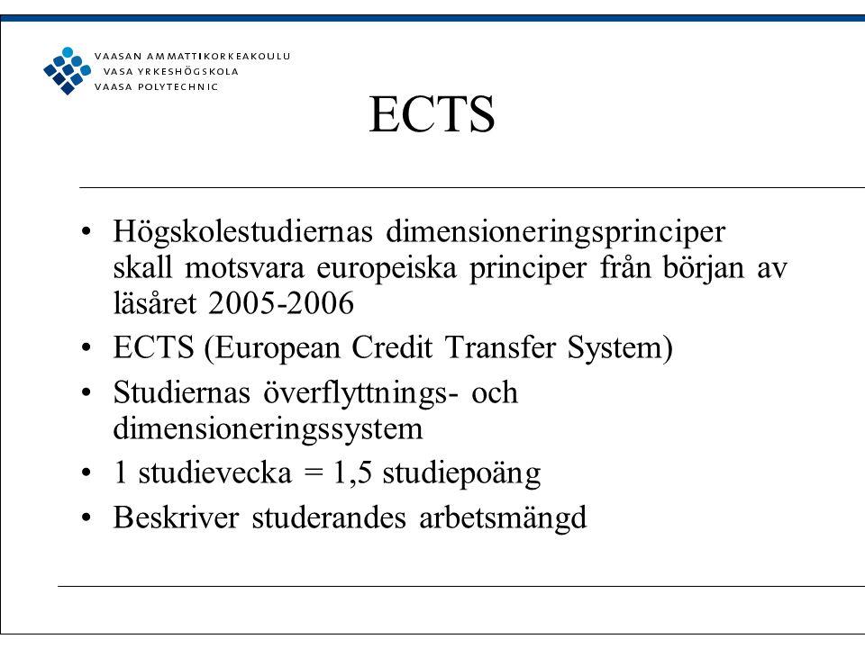 Ett system för dimensionering av studierna Omfattningen av studier som leder till YH- examen är –180 sp (120 sv/3 år) –210 sp (140 sv/ 3,5 år) –240 sp (160 sv/4 år) Studerandes arbetsinsats under ett läsår är 1600 h och det motsvarar 60 ECTS-poäng