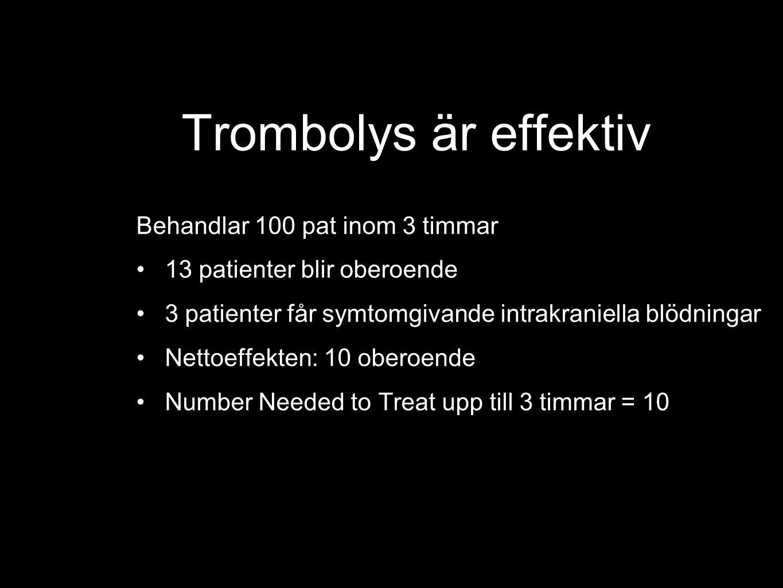 Trombolys är effektiv Behandlar 100 pat inom 3 timmar 13 patienter blir oberoende 3 patienter får symtomgivande intrakraniella blödningar Nettoeffekten: 10 oberoende Number Needed to Treat upp till 3 timmar = 10