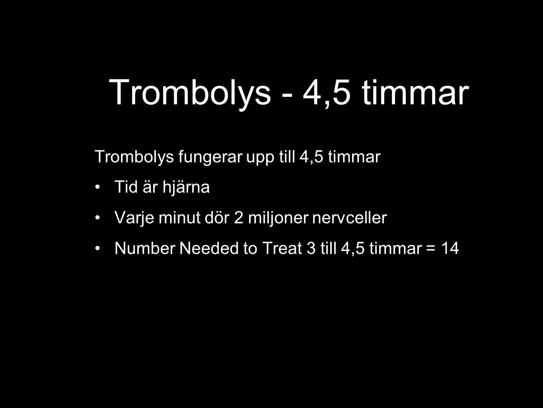 Trombolys - 4,5 timmar Trombolys fungerar upp till 4,5 timmar Tid är hjärna Varje minut dör 2 miljoner nervceller Number Needed to Treat 3 till 4,5 timmar = 14