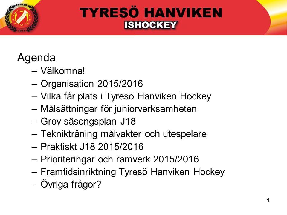 1 Agenda –Välkomna! –Organisation 2015/2016 –Vilka får plats i Tyresö Hanviken Hockey –Målsättningar för juniorverksamheten –Grov säsongsplan J18 –Tek