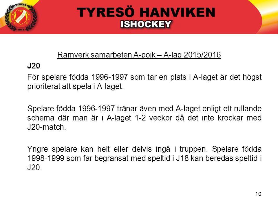 10 Ramverk samarbeten A-pojk – A-lag 2015/2016 J20 För spelare födda 1996-1997 som tar en plats i A-laget är det högst prioriterat att spela i A-laget