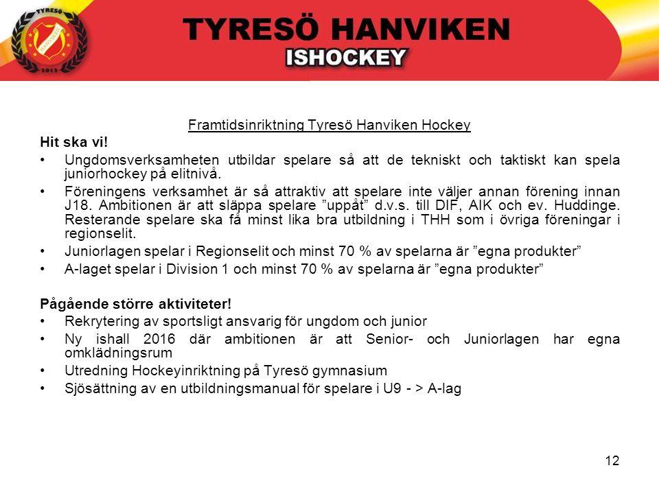 12 Framtidsinriktning Tyresö Hanviken Hockey Hit ska vi! Ungdomsverksamheten utbildar spelare så att de tekniskt och taktiskt kan spela juniorhockey p