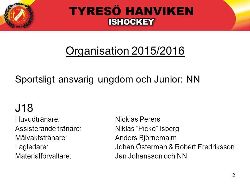 """2 Organisation 2015/2016 Sportsligt ansvarig ungdom och Junior: NN J18 Huvudtränare:Nicklas Perers Assisterande tränare:Niklas """"Picko"""" Isberg Målvakts"""