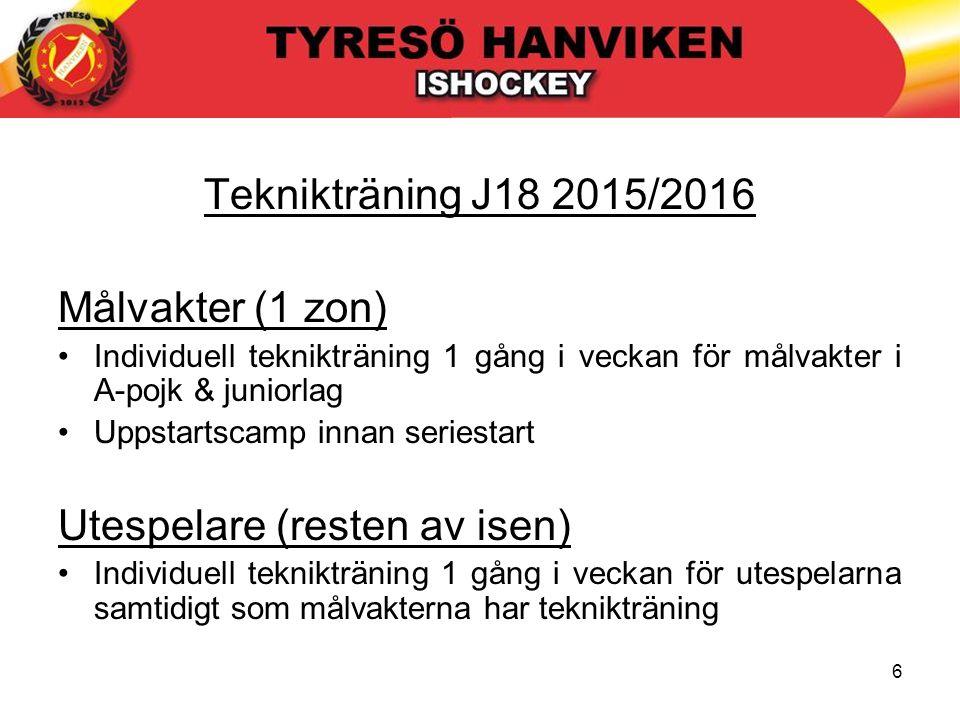 6 Teknikträning J18 2015/2016 Målvakter (1 zon) Individuell teknikträning 1 gång i veckan för målvakter i A-pojk & juniorlag Uppstartscamp innan serie