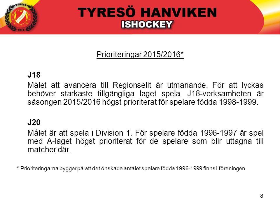 9 Ramverk samarbeten A-pojk – A-lag 2015/2016 J18 För spelare födda 1998-1999 är det högst prioriterat att spela i J18.