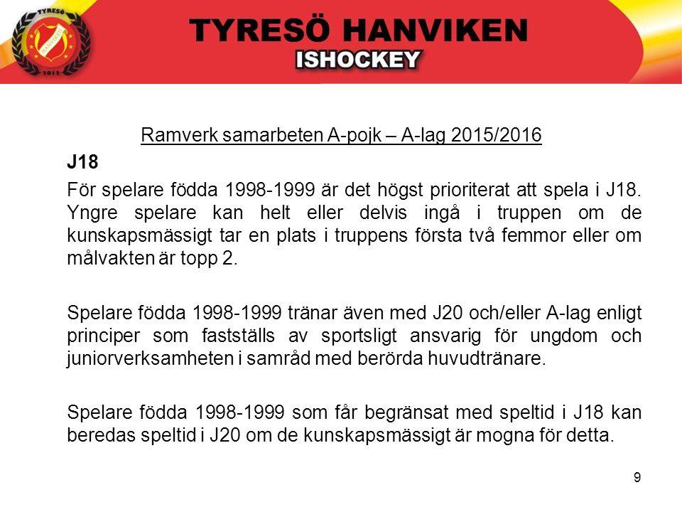 10 Ramverk samarbeten A-pojk – A-lag 2015/2016 J20 För spelare födda 1996-1997 som tar en plats i A-laget är det högst prioriterat att spela i A-laget.