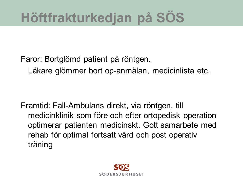 Faror: Bortglömd patient på röntgen. Läkare glömmer bort op-anmälan, medicinlista etc. Framtid: Fall-Ambulans direkt, via röntgen, till medicinklinik