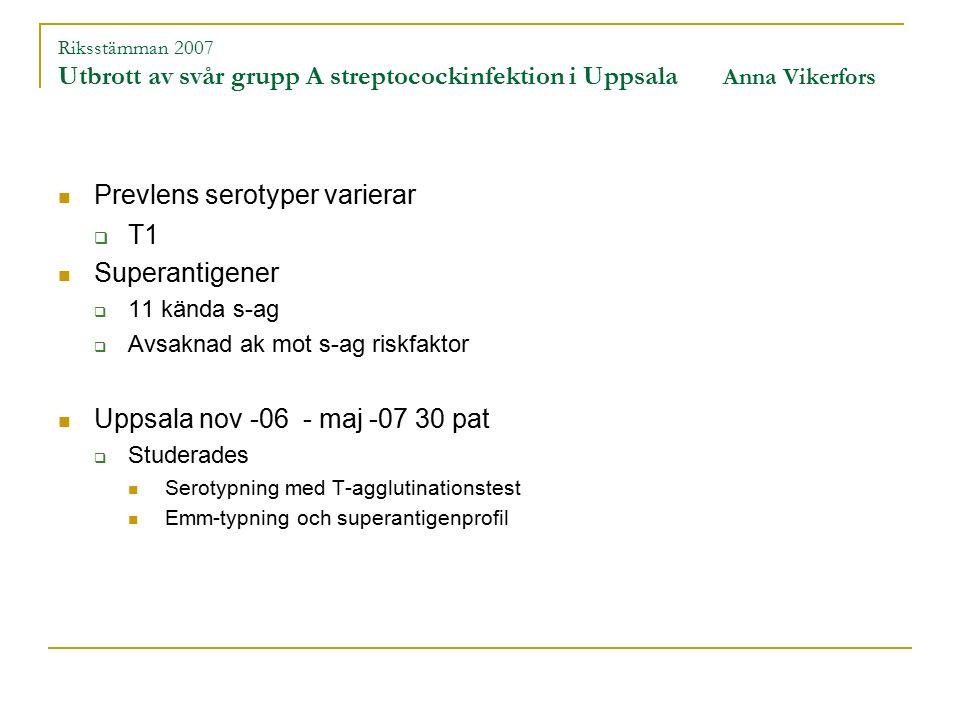 Riksstämman 2007 Utbrott av svår grupp A streptocockinfektion i Uppsala Anna Vikerfors Prevlens serotyper varierar  T1 Superantigener  11 kända s-ag  Avsaknad ak mot s-ag riskfaktor Uppsala nov -06 - maj -07 30 pat  Studerades Serotypning med T-agglutinationstest Emm-typning och superantigenprofil