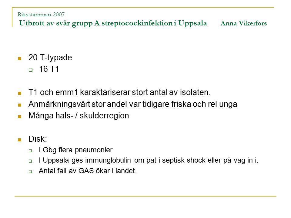 Riksstämman 2007 Utbrott av svår grupp A streptocockinfektion i Uppsala Anna Vikerfors 20 T-typade  16 T1 T1 och emm1 karaktäriserar stort antal av isolaten.