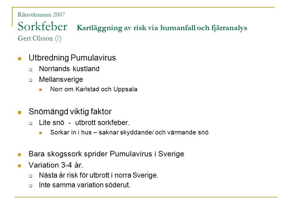 Riksstämman 2007 Sorkfeber Kartläggning av risk via humanfall och fjärranalys Gert Olsson ( ) Utbredning Pumulavirus  Norrlands kustland  Mellansverige Norr om Karlstad och Uppsala Snömängd viktig faktor  Lite snö - utbrott sorkfeber.
