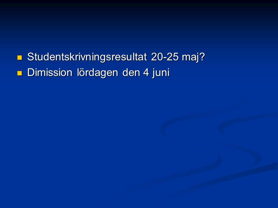 Studentskrivningsresultat 20-25 maj. Studentskrivningsresultat 20-25 maj.