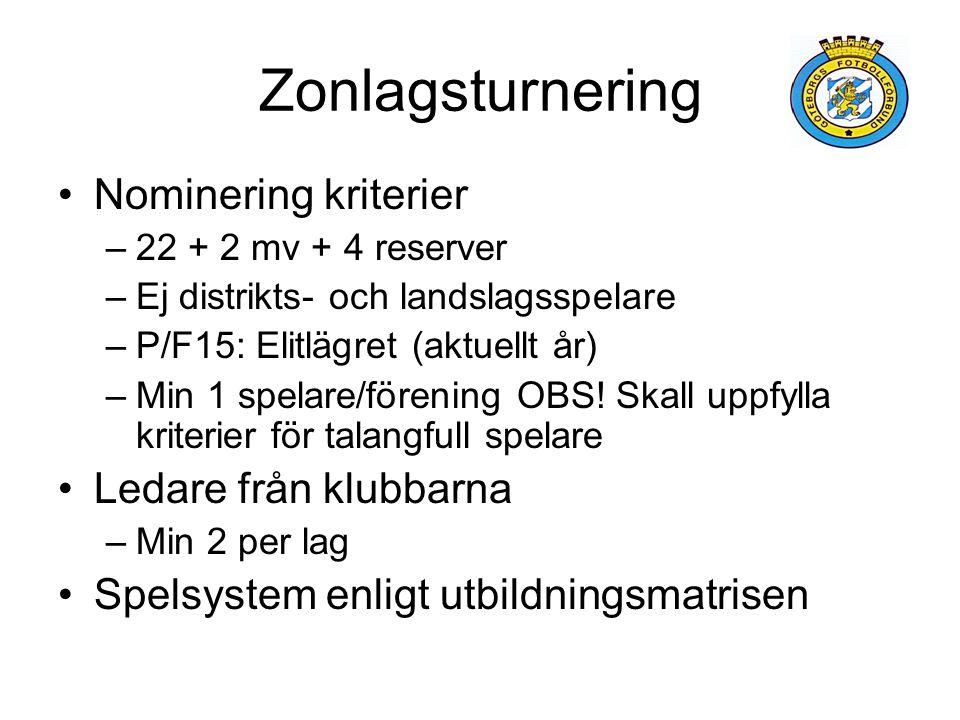 Zonlagsturnering Nominering kriterier –22 + 2 mv + 4 reserver –Ej distrikts- och landslagsspelare –P/F15: Elitlägret (aktuellt år) –Min 1 spelare/före