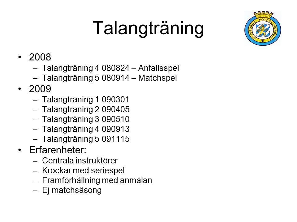 Talangträning 2008 –Talangträning 4 080824 – Anfallsspel –Talangträning 5 080914 – Matchspel 2009 –Talangträning 1 090301 –Talangträning 2 090405 –Talangträning 3 090510 –Talangträning 4 090913 –Talangträning 5 091115 Erfarenheter: –Centrala instruktörer –Krockar med seriespel –Framförhållning med anmälan –Ej matchsäsong