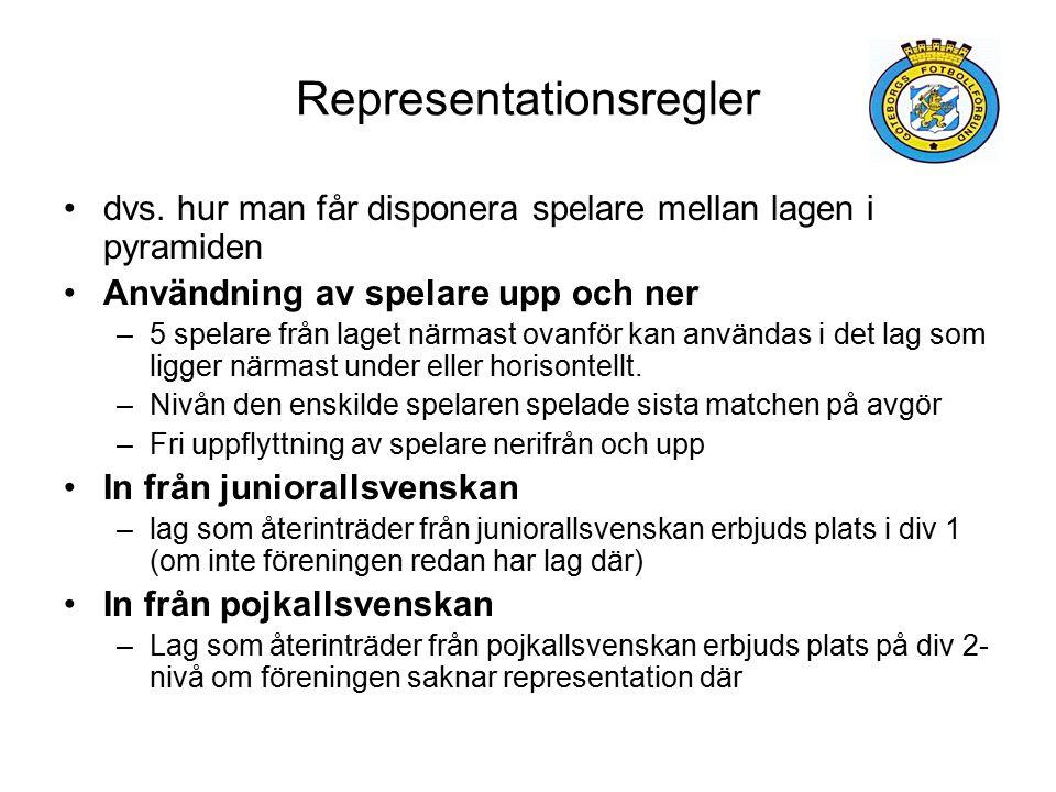 Representationsregler dvs.