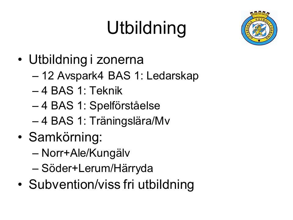 Utbildning Utbildning i zonerna –12 Avspark4 BAS 1: Ledarskap –4 BAS 1: Teknik –4 BAS 1: Spelförståelse –4 BAS 1: Träningslära/Mv Samkörning: –Norr+Al