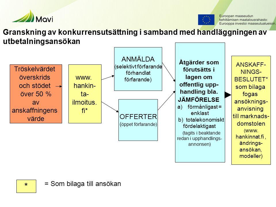 Granskning av konkurrensutsättning i samband med handläggningen av utbetalningsansökan Tröskelvärdet överskrids och stödet över 50 % av anskaffningens värde www.