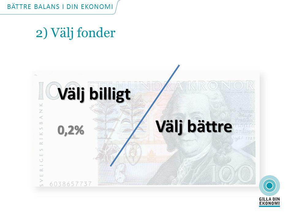 2) Välj fonder Välj billigt Välj bättre Välj bättre 0,2% BÄTTRE BALANS I DIN EKONOMI