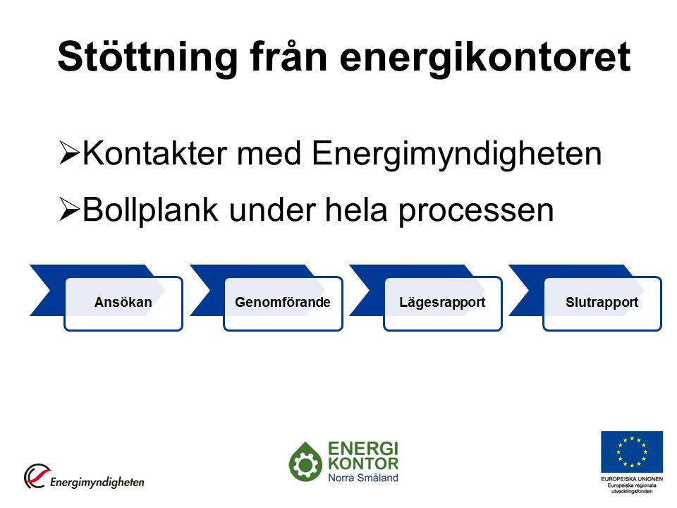 Stöttning från energikontoret  Kontakter med Energimyndigheten  Bollplank under hela processen