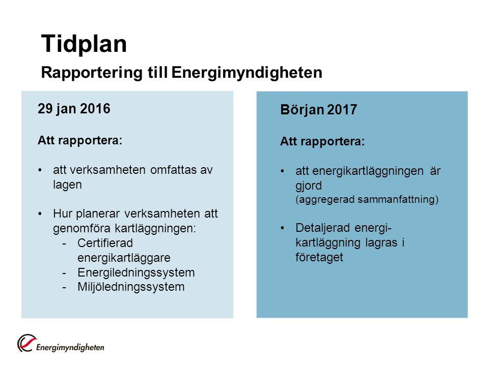Tidplan Rapportering till Energimyndigheten 29 jan 2016 Att rapportera: att verksamheten omfattas av lagen Hur planerar verksamheten att genomföra kartläggningen: -Certifierad energikartläggare -Energiledningssystem -Miljöledningssystem Början 2017 Att rapportera: att energikartläggningen är gjord (aggregerad sammanfattning) Detaljerad energi- kartläggning lagras i företaget