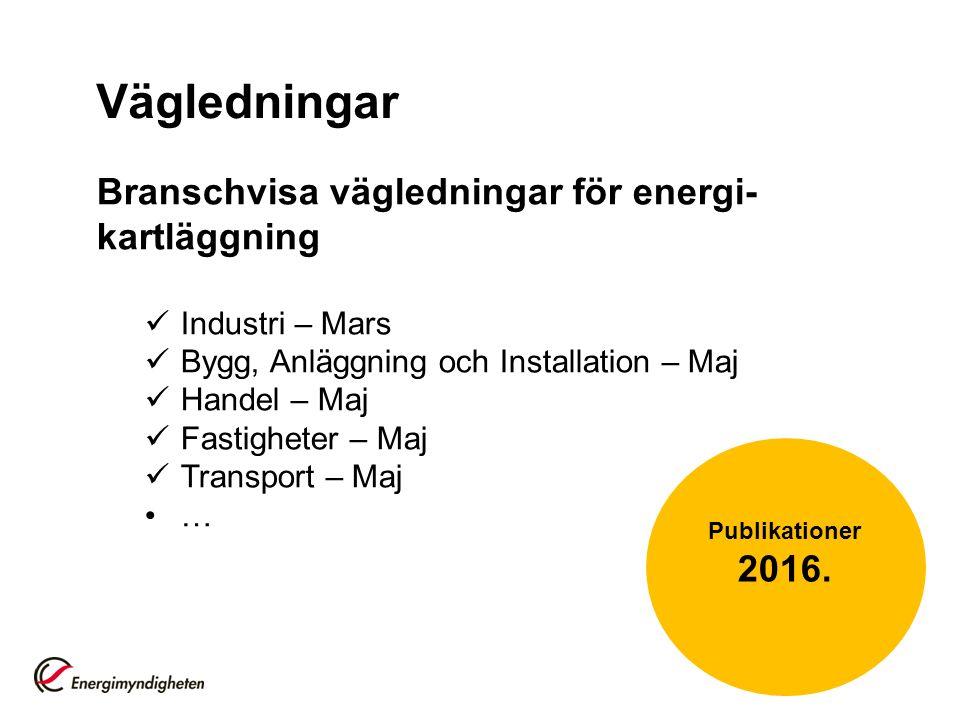 Vägledningar Branschvisa vägledningar för energi- kartläggning Industri – Mars Bygg, Anläggning och Installation – Maj Handel – Maj Fastigheter – Maj Transport – Maj … Publikationer 2016.
