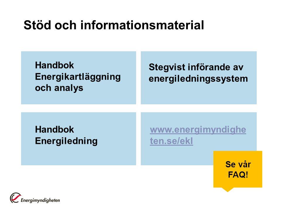 Stöd och informationsmaterial Handbok Energikartläggning och analys Handbok Energiledning Stegvist införande av energiledningssystem www.energimyndighe ten.se/ekl Se vår FAQ!