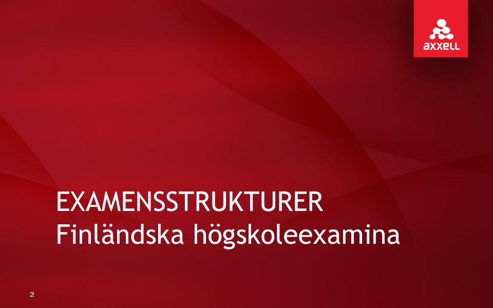 EXAMENSSTRUKTURER Finländska högskoleexamina 2
